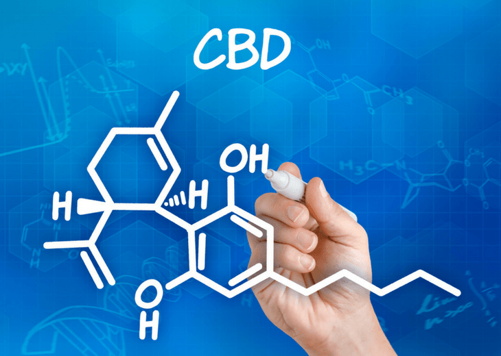 Diagram Of CBD Oil