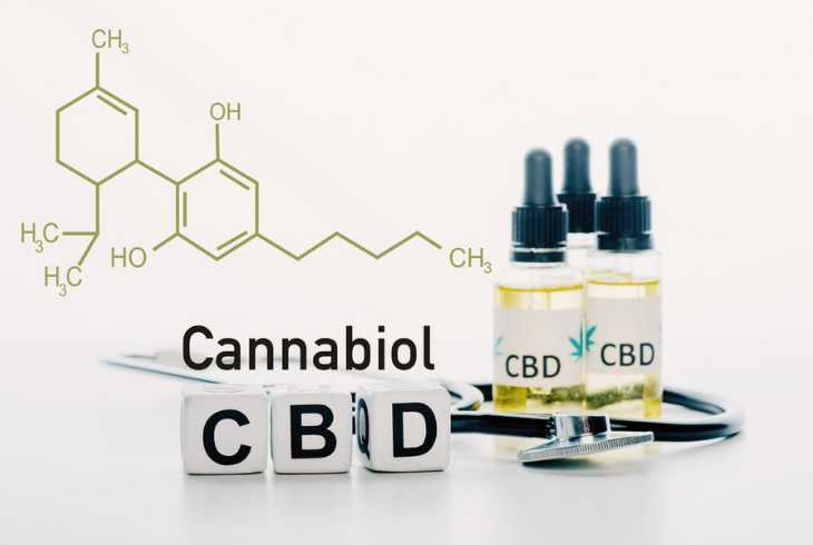 CBD concept for pan and anxiety