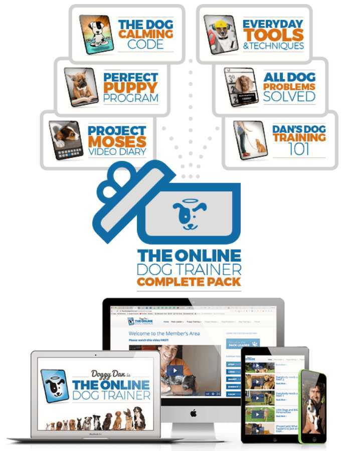 The online dog trainer complete package